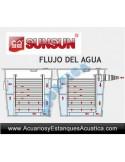 SUNSUN CBF-350B FILTRO DE GRAVEDAD CAJA ESTANQUES