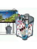 FILTRO SERA FIL BIOACTIVE 400 + UV-C EXTERIOR ACUARIOS AGUA DULCE