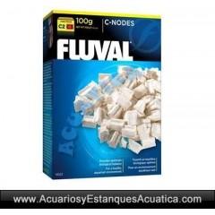 RECAMBIOS MATERIAL FILTRANTE FILTRO FLUVAL C