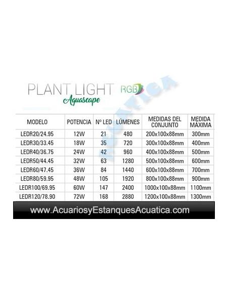 PANTALLA LED PLANT LIGHT AQUASCAPE RGB ACUARIOS
