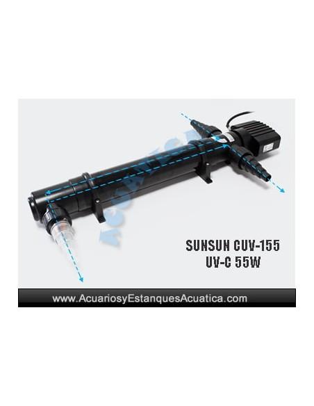 SUNSUN CUV-155 55W CLARIFICADOR UV ACUARIOS ESTANQUES