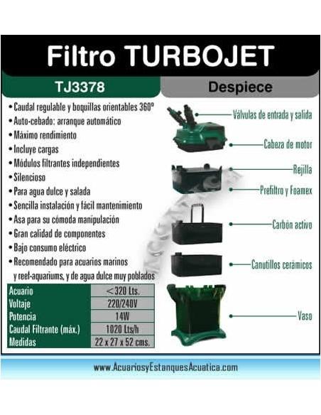 FILTRO EXTERNO TURBO JET PARA ACUARIOS DE AGUA DULCE Y SALADA